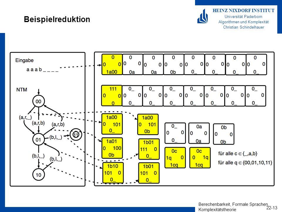 Berechenbarkeit, Formale Sprachen, Komplexitätstheorie 22-13 HEINZ NIXDORF INSTITUT Universität Paderborn Algorithmen und Komplexität Christian Schind