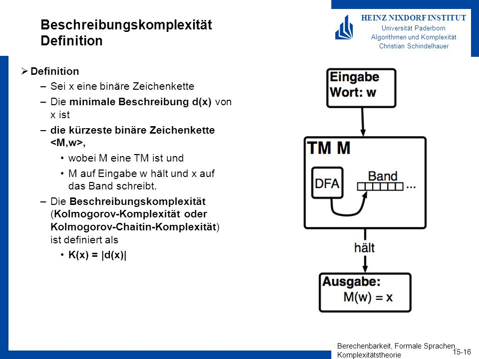 Berechenbarkeit, Formale Sprachen, Komplexitätstheorie 15-16 HEINZ NIXDORF INSTITUT Universität Paderborn Algorithmen und Komplexität Christian Schindelhauer Beschreibungskomplexität Definition Definition –Sei x eine binäre Zeichenkette –Die minimale Beschreibung d(x) von x ist –die kürzeste binäre Zeichenkette, wobei M eine TM ist und M auf Eingabe w hält und x auf das Band schreibt.