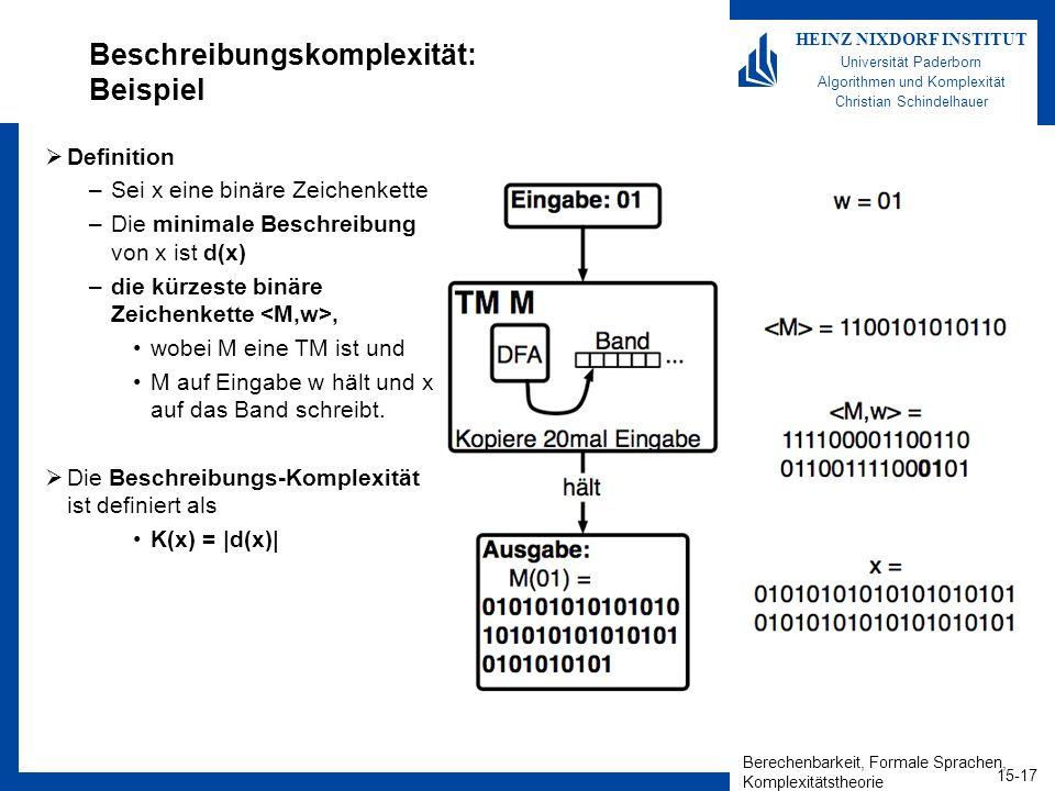 Berechenbarkeit, Formale Sprachen, Komplexitätstheorie 15-17 HEINZ NIXDORF INSTITUT Universität Paderborn Algorithmen und Komplexität Christian Schindelhauer Beschreibungskomplexität: Beispiel Definition –Sei x eine binäre Zeichenkette –Die minimale Beschreibung von x ist d(x) –die kürzeste binäre Zeichenkette, wobei M eine TM ist und M auf Eingabe w hält und x auf das Band schreibt.