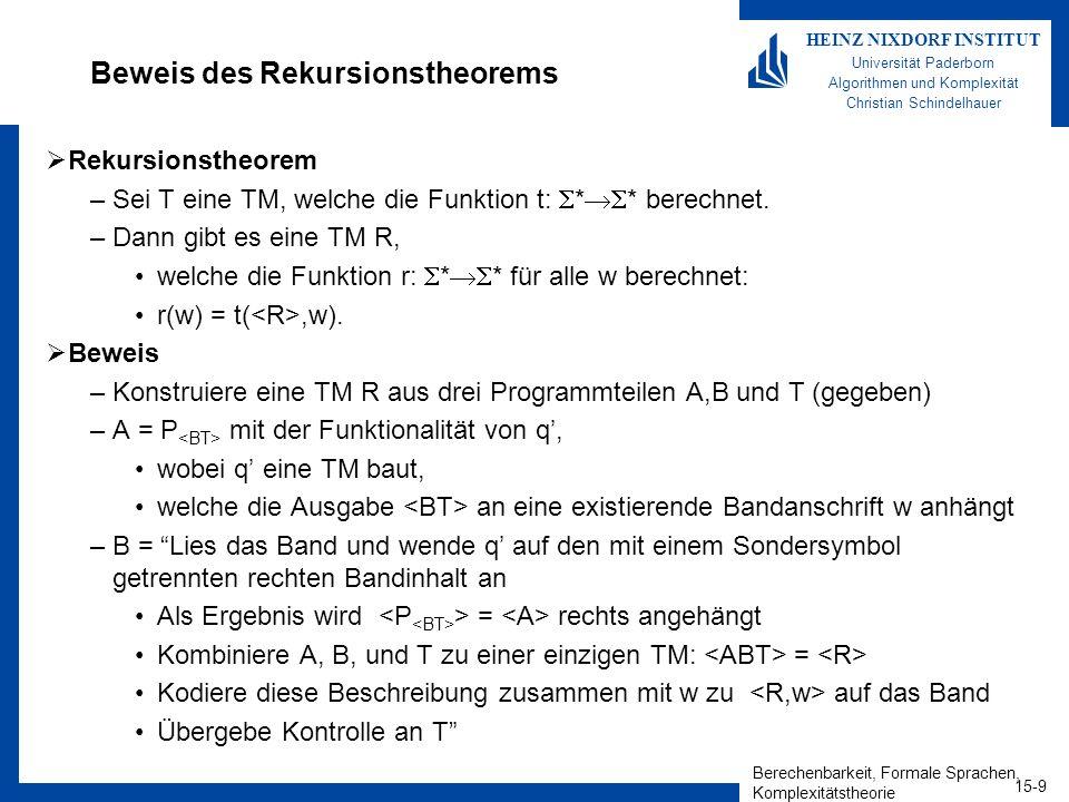 Berechenbarkeit, Formale Sprachen, Komplexitätstheorie 15-9 HEINZ NIXDORF INSTITUT Universität Paderborn Algorithmen und Komplexität Christian Schindelhauer Beweis des Rekursionstheorems Rekursionstheorem –Sei T eine TM, welche die Funktion t: * * berechnet.