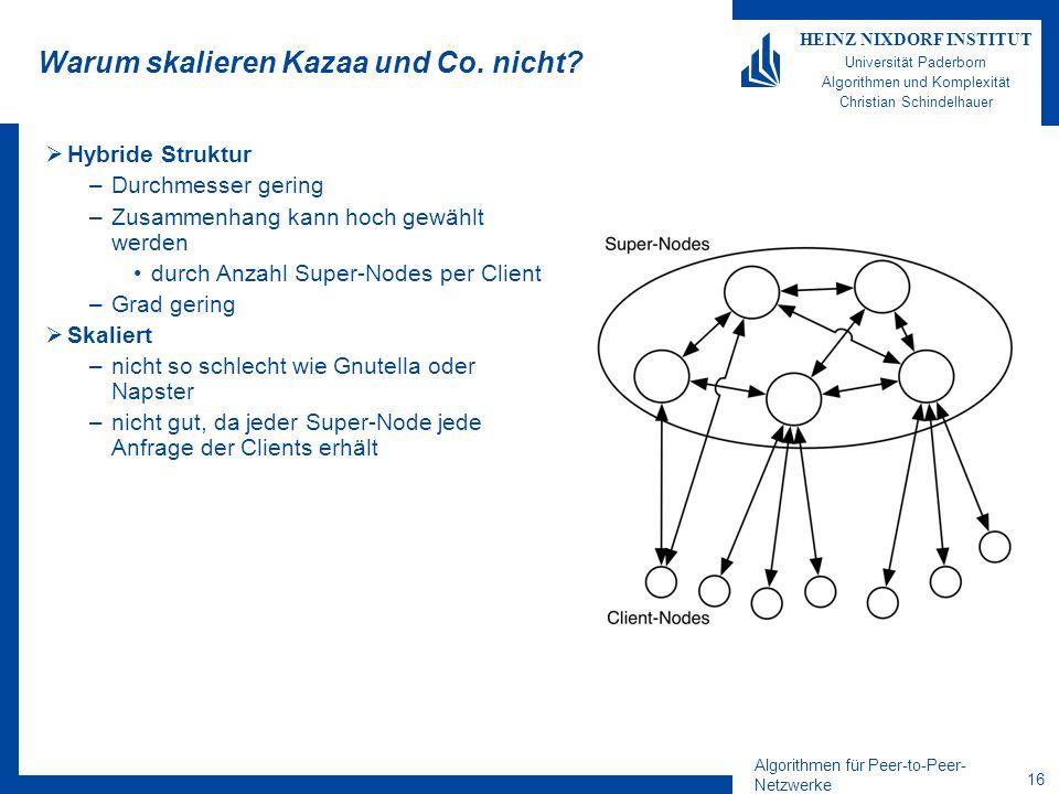 Algorithmen für Peer-to-Peer- Netzwerke 16 HEINZ NIXDORF INSTITUT Universität Paderborn Algorithmen und Komplexität Christian Schindelhauer Warum skal