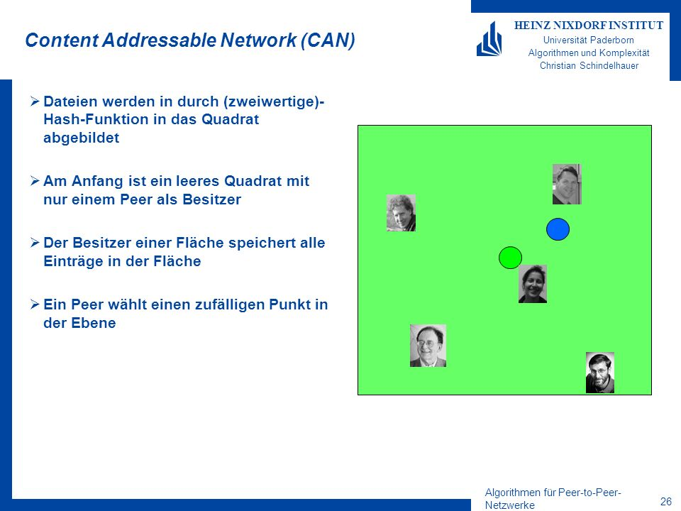 Algorithmen für Peer-to-Peer- Netzwerke 26 HEINZ NIXDORF INSTITUT Universität Paderborn Algorithmen und Komplexität Christian Schindelhauer Content Ad