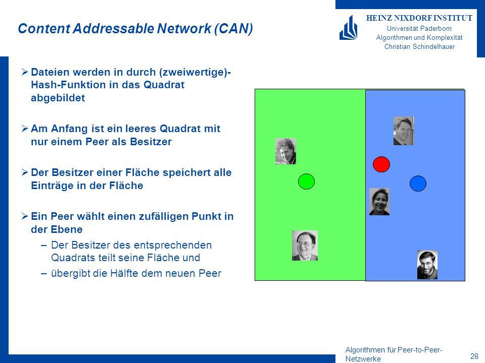 Algorithmen für Peer-to-Peer- Netzwerke 28 HEINZ NIXDORF INSTITUT Universität Paderborn Algorithmen und Komplexität Christian Schindelhauer Content Ad
