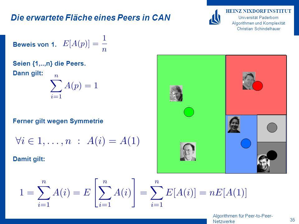 Algorithmen für Peer-to-Peer- Netzwerke 35 HEINZ NIXDORF INSTITUT Universität Paderborn Algorithmen und Komplexität Christian Schindelhauer Die erwart