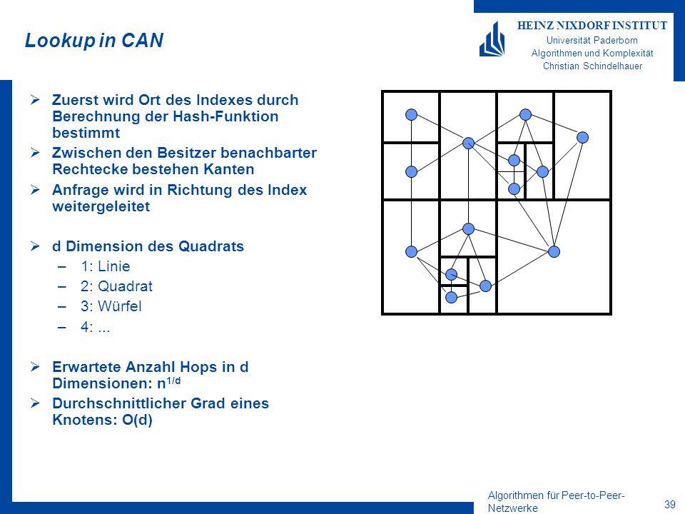 Algorithmen für Peer-to-Peer- Netzwerke 39 HEINZ NIXDORF INSTITUT Universität Paderborn Algorithmen und Komplexität Christian Schindelhauer Lookup in