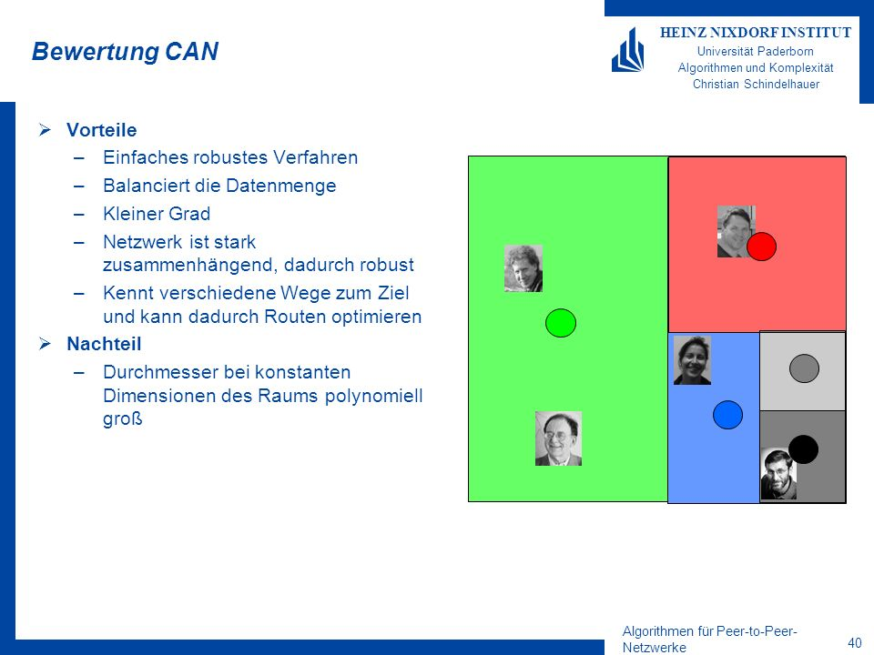 Algorithmen für Peer-to-Peer- Netzwerke 40 HEINZ NIXDORF INSTITUT Universität Paderborn Algorithmen und Komplexität Christian Schindelhauer Bewertung