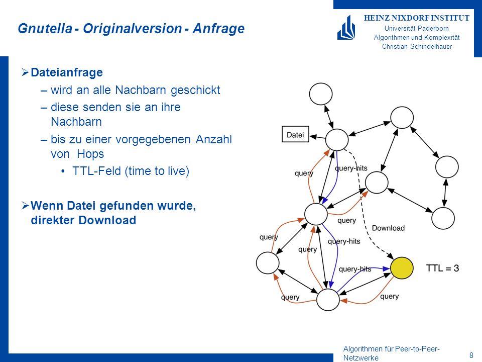 Algorithmen für Peer-to-Peer- Netzwerke 8 HEINZ NIXDORF INSTITUT Universität Paderborn Algorithmen und Komplexität Christian Schindelhauer Gnutella -