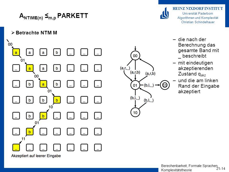Berechenbarkeit, Formale Sprachen, Komplexitätstheorie 21-14 HEINZ NIXDORF INSTITUT Universität Paderborn Algorithmen und Komplexität Christian Schind