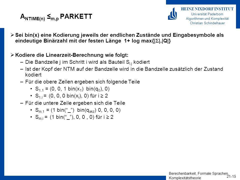 Berechenbarkeit, Formale Sprachen, Komplexitätstheorie 21-15 HEINZ NIXDORF INSTITUT Universität Paderborn Algorithmen und Komplexität Christian Schind