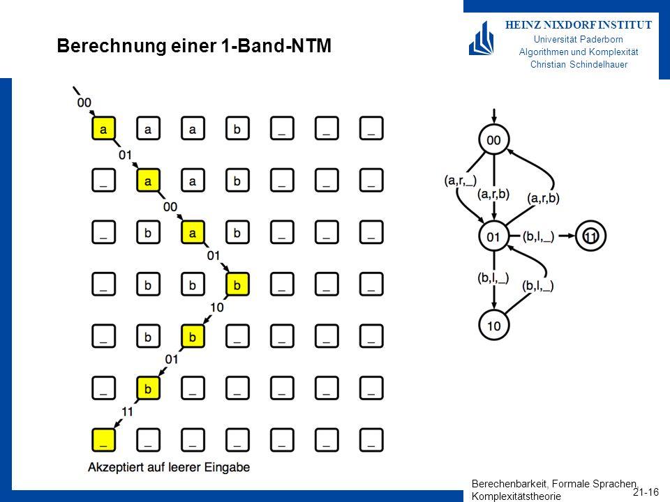 Berechenbarkeit, Formale Sprachen, Komplexitätstheorie 21-16 HEINZ NIXDORF INSTITUT Universität Paderborn Algorithmen und Komplexität Christian Schind