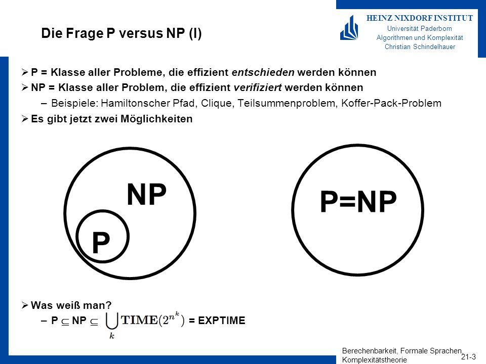 Berechenbarkeit, Formale Sprachen, Komplexitätstheorie 21-3 HEINZ NIXDORF INSTITUT Universität Paderborn Algorithmen und Komplexität Christian Schinde