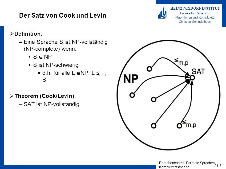 Berechenbarkeit, Formale Sprachen, Komplexitätstheorie 21-8 HEINZ NIXDORF INSTITUT Universität Paderborn Algorithmen und Komplexität Christian Schinde