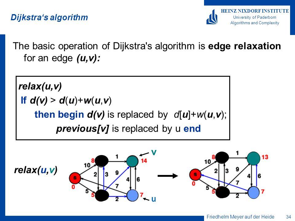 Friedhelm Meyer auf der Heide 34 HEINZ NIXDORF INSTITUTE University of Paderborn Algorithms and Complexity Dijkstras algorithm The basic operation of