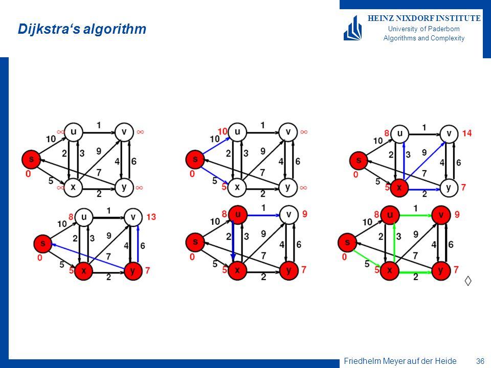Friedhelm Meyer auf der Heide 36 HEINZ NIXDORF INSTITUTE University of Paderborn Algorithms and Complexity Dijkstras algorithm
