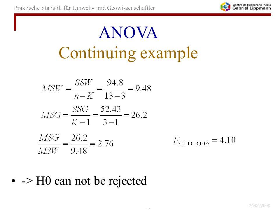 26/06/2008 -44- Praktische Statistik für Umwelt- und Geowissenschaftler Continuing example -> H0 can not be rejected ANOVA