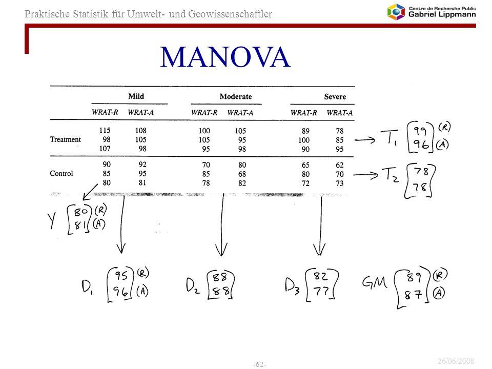 26/06/2008 -62- Praktische Statistik für Umwelt- und Geowissenschaftler MANOVA