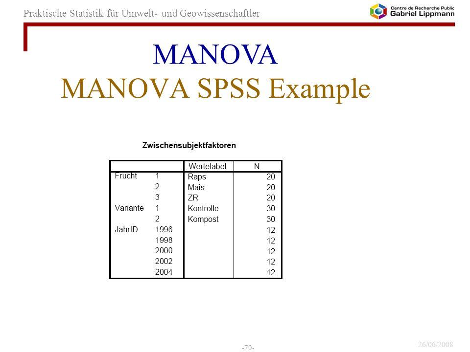 26/06/2008 -70- Praktische Statistik für Umwelt- und Geowissenschaftler MANOVA SPSS Example MANOVA