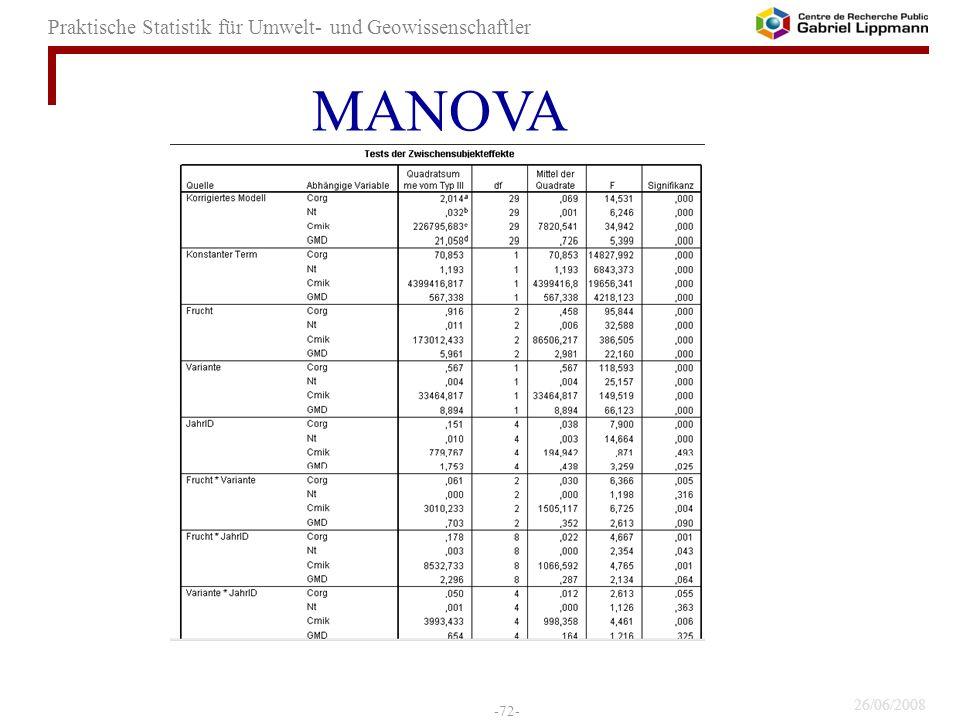 26/06/2008 -72- Praktische Statistik für Umwelt- und Geowissenschaftler MANOVA