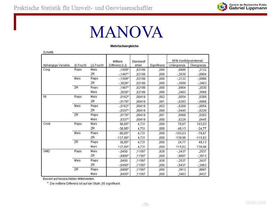 26/06/2008 -73- Praktische Statistik für Umwelt- und Geowissenschaftler MANOVA