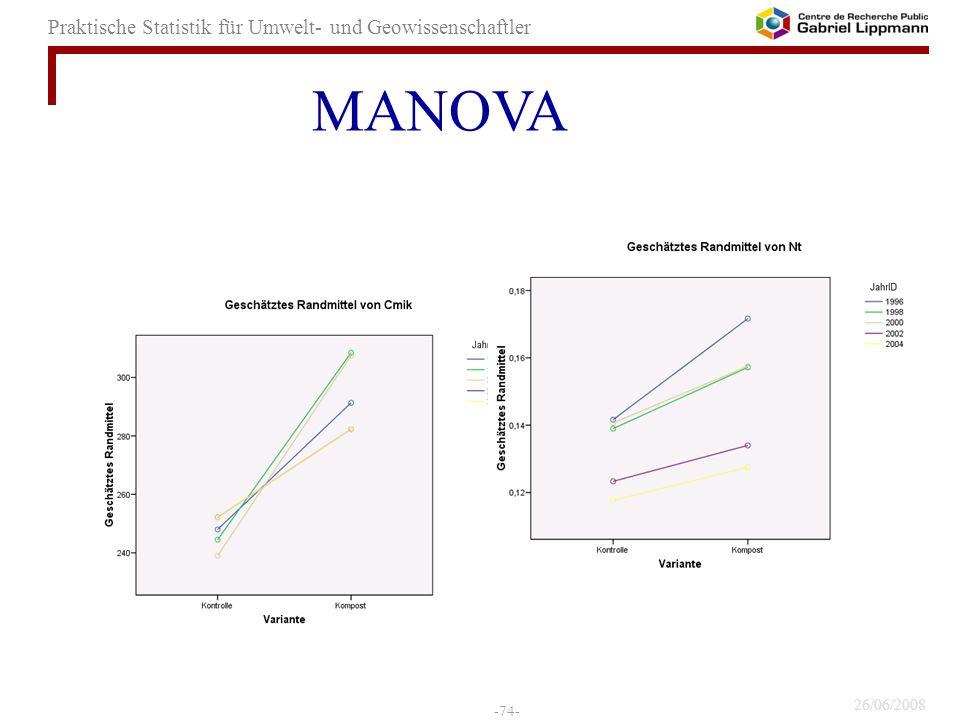 26/06/2008 -74- Praktische Statistik für Umwelt- und Geowissenschaftler MANOVA