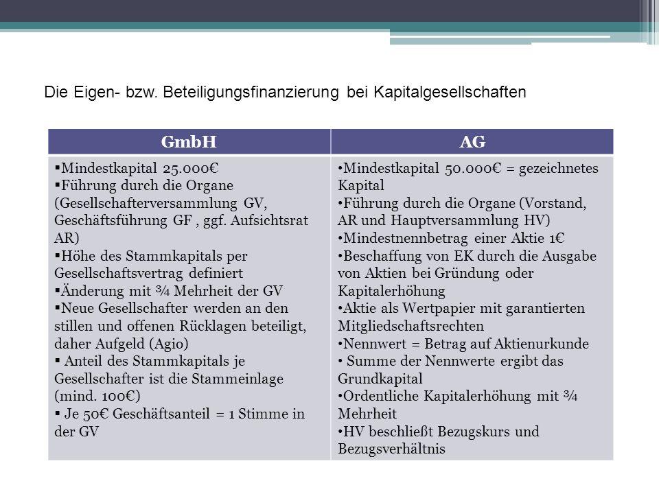 Die Eigen- bzw. Beteiligungsfinanzierung bei Kapitalgesellschaften GmbHAG Mindestkapital 25.000 Führung durch die Organe (Gesellschafterversammlung GV