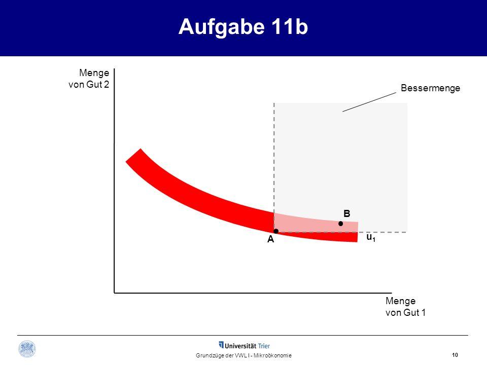 Aufgabe 11b 10 Grundzüge der VWL I - Mikroökonomie u1u1 B Bessermenge A Menge von Gut 2 Menge von Gut 1