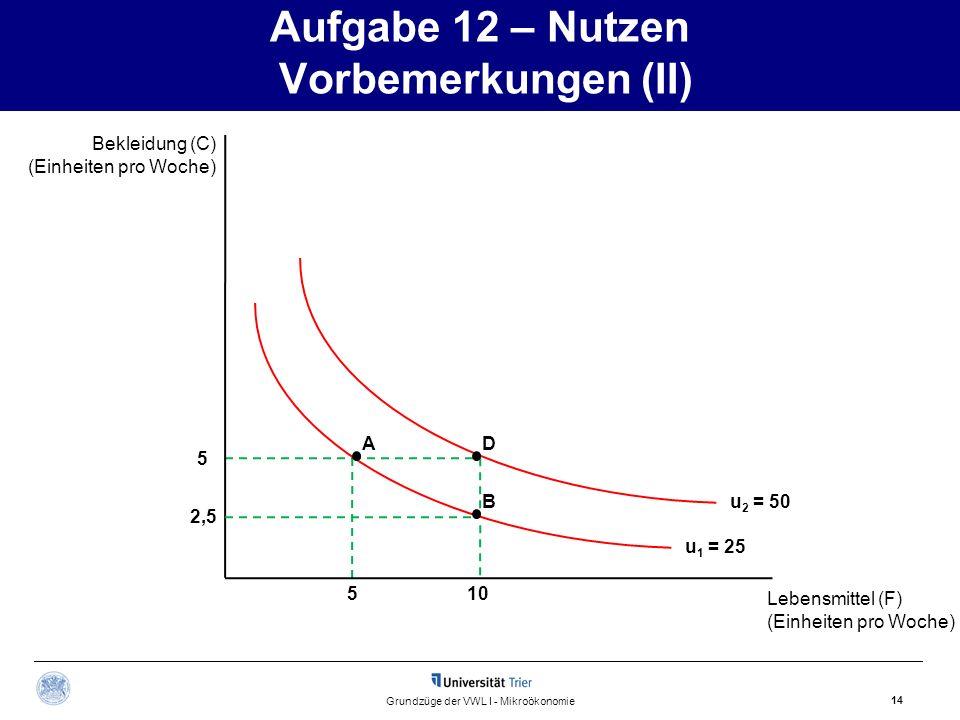 Aufgabe 12 – Nutzen Vorbemerkungen (II) 14 Grundzüge der VWL I - Mikroökonomie Bekleidung (C) (Einheiten pro Woche) Lebensmittel (F) (Einheiten pro Wo