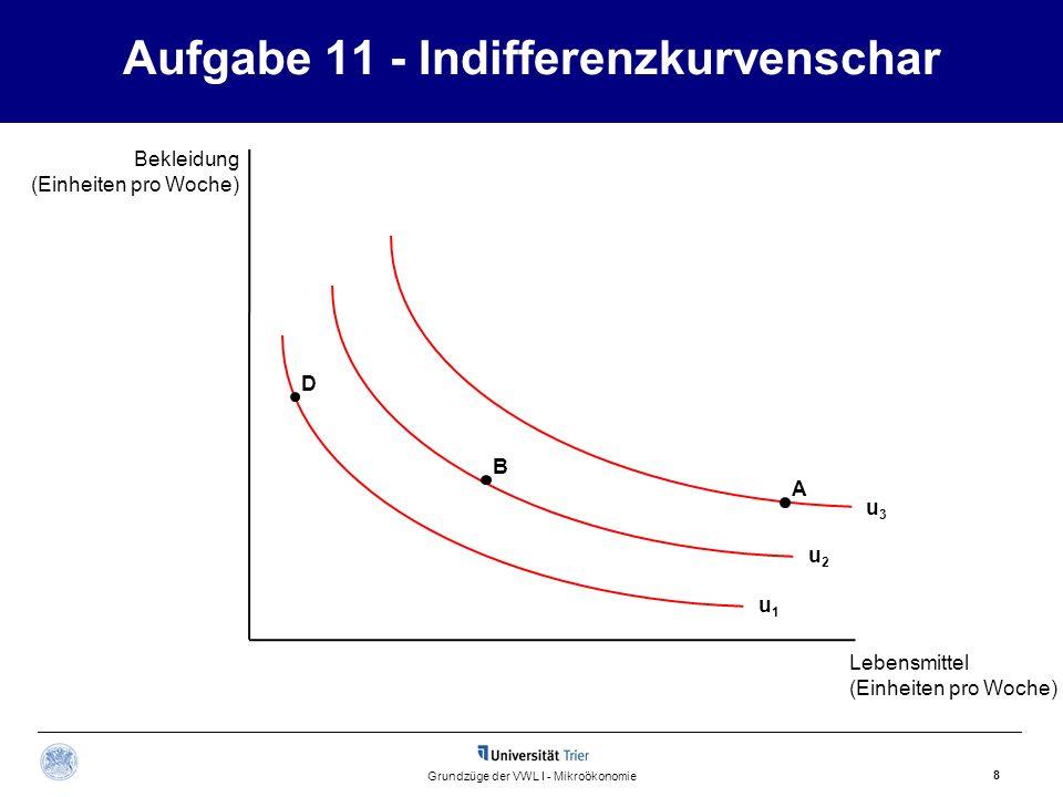 Aufgabe 11 - Indifferenzkurvenschar 8 Grundzüge der VWL I - Mikroökonomie Bekleidung (Einheiten pro Woche) Lebensmittel (Einheiten pro Woche) u1u1 u2u
