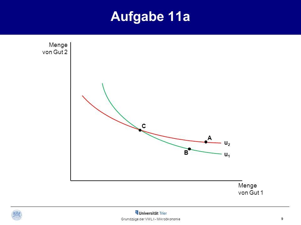 Aufgabe 11a 9 Grundzüge der VWL I - Mikroökonomie u1u1 u2u2 C A B Menge von Gut 2 Menge von Gut 1