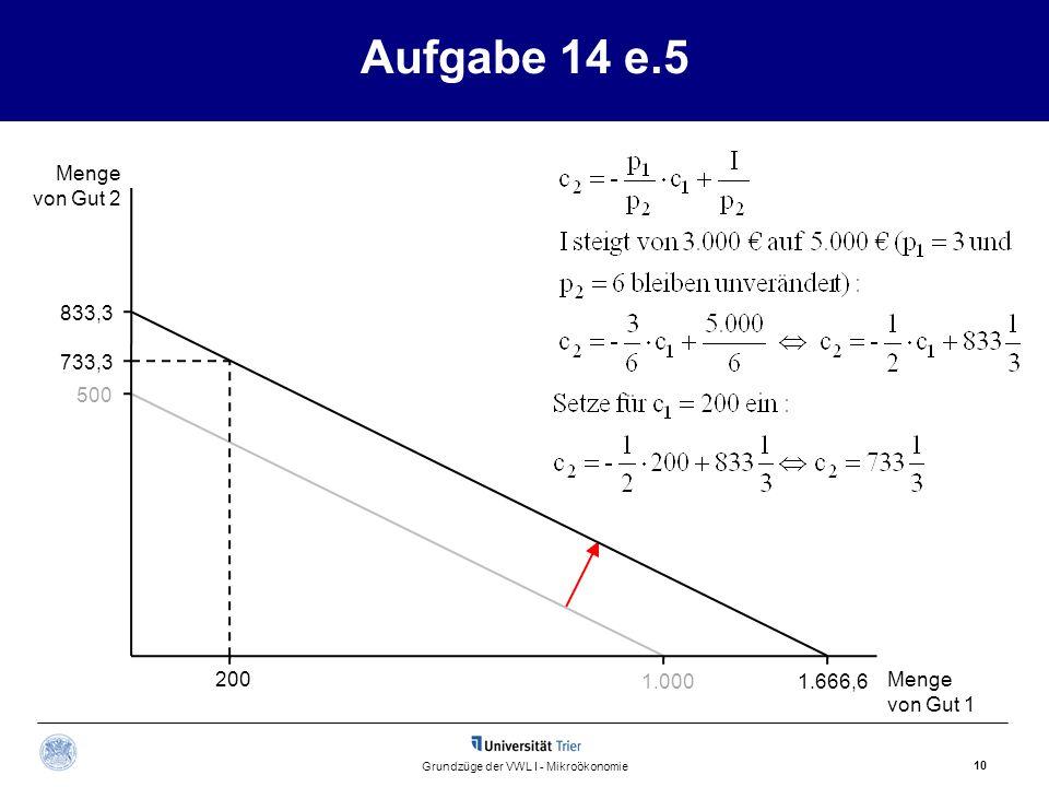 500 Aufgabe 14 e.5 Menge von Gut 2 Menge von Gut 1 10 Grundzüge der VWL I - Mikroökonomie 1.000 833,3 1.666,6 200 733,3