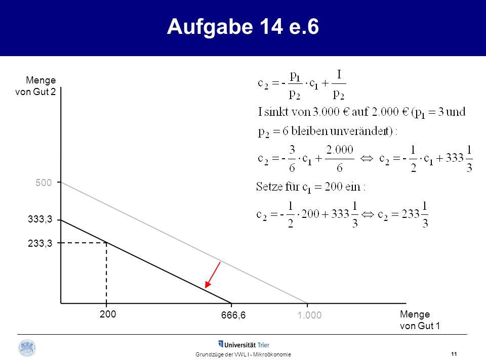 500 Aufgabe 14 e.6 Menge von Gut 2 Menge von Gut 1 11 Grundzüge der VWL I - Mikroökonomie 1.000 333,3 666,6 200 233,3