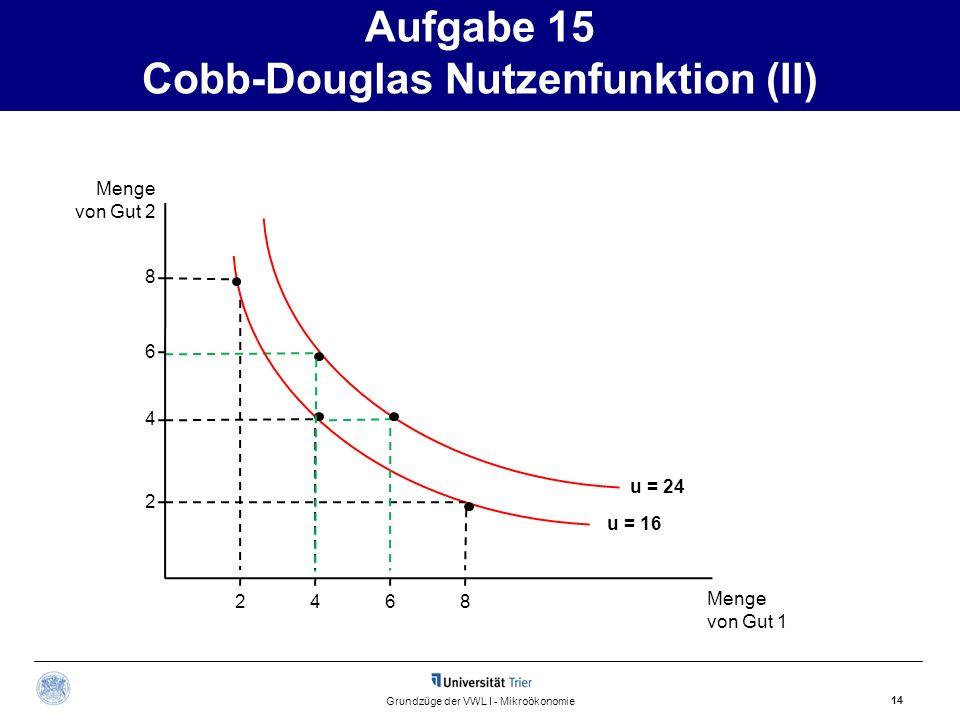 Aufgabe 15 Cobb-Douglas Nutzenfunktion (II) Menge von Gut 2 Menge von Gut 1 4628 2 4 6 8 u = 16 u = 24 14 Grundzüge der VWL I - Mikroökonomie