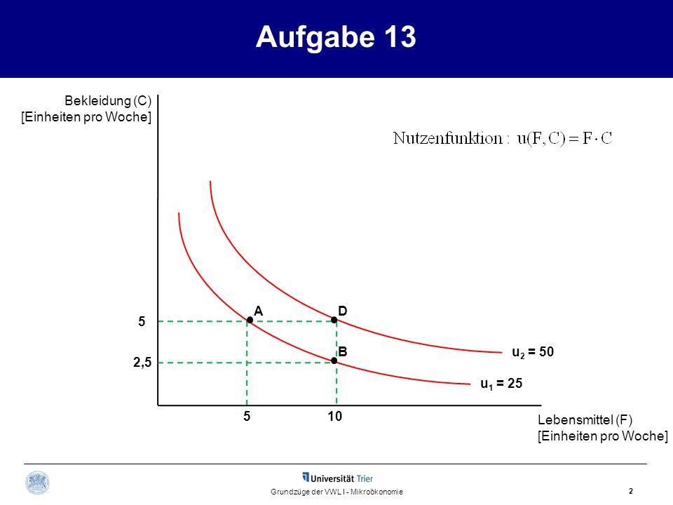 Aufgabe 13 2 Grundzüge der VWL I - Mikroökonomie Bekleidung (C) [Einheiten pro Woche] Lebensmittel (F) [Einheiten pro Woche] u 1 = 25 u 2 = 50 A B D 2