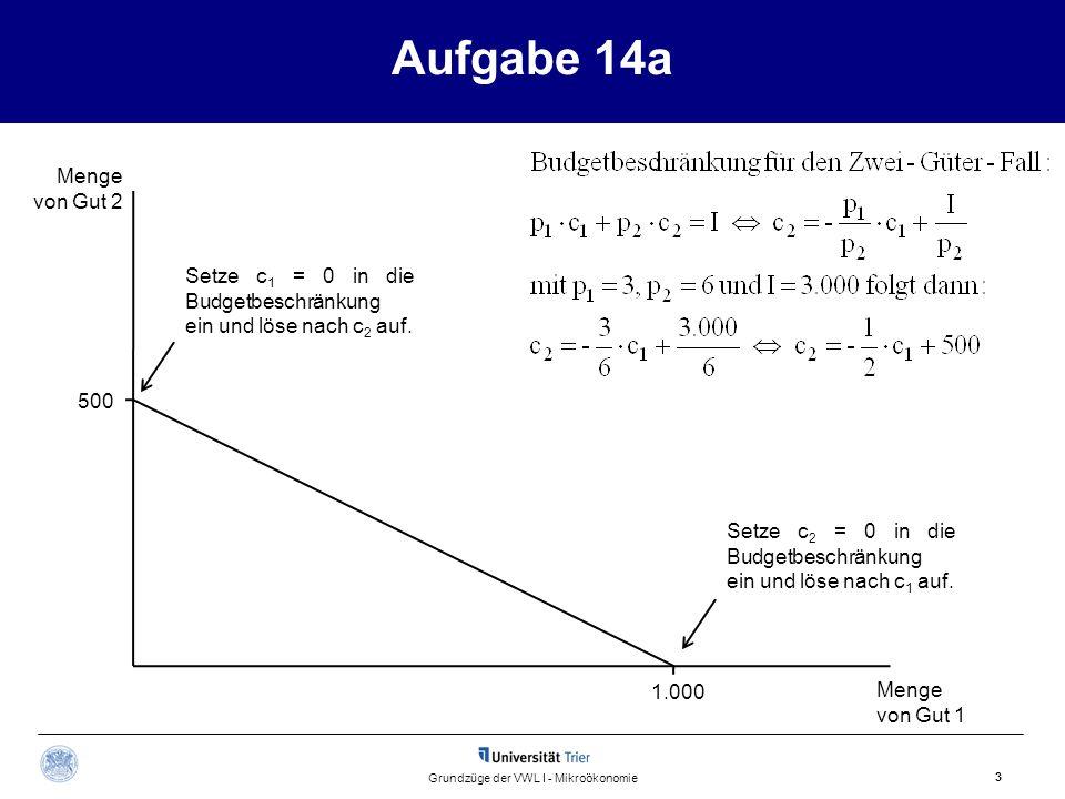 Aufgabe 14a Menge von Gut 2 Menge von Gut 1 3 Grundzüge der VWL I - Mikroökonomie 500 1.000 Setze c 1 = 0 in die Budgetbeschränkung ein und löse nach