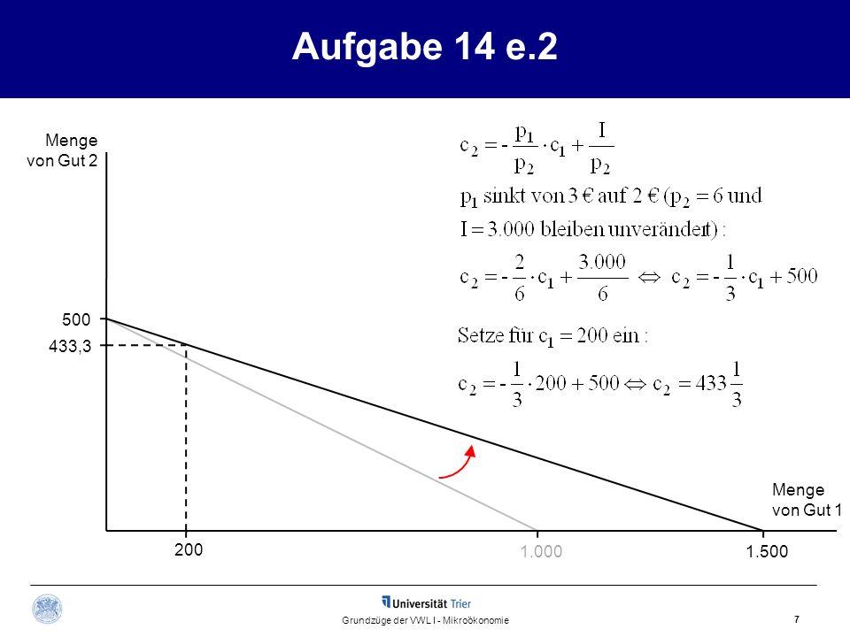Aufgabe 14 e.2 Menge von Gut 2 Menge von Gut 1 7 Grundzüge der VWL I - Mikroökonomie 1.500 200 500 433,3 1.000