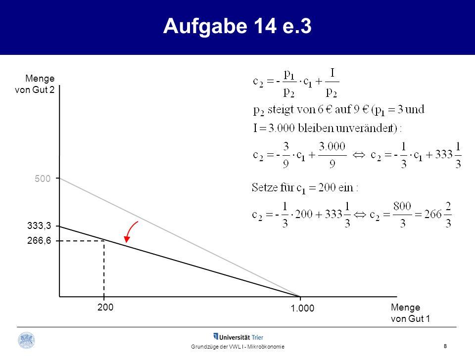Aufgabe 14 e.3 Menge von Gut 2 Menge von Gut 1 8 Grundzüge der VWL I - Mikroökonomie 500 1.000 200 266,6 333,3
