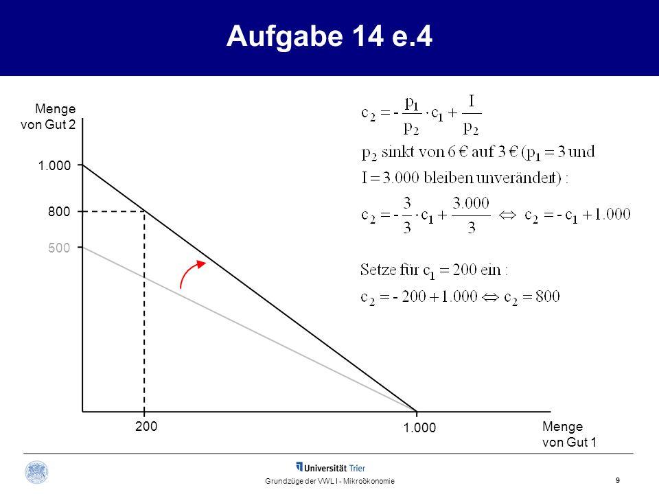 Aufgabe 14 e.4 Menge von Gut 2 Menge von Gut 1 9 Grundzüge der VWL I - Mikroökonomie 500 1.000 200 800 1.000