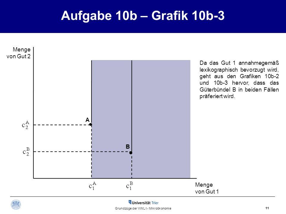Aufgabe 10b – Grafik 10b-3 11 Grundzüge der VWL I - Mikroökonomie A B Da das Gut 1 annahmegemäß lexikographisch bevorzugt wird, geht aus den Grafiken