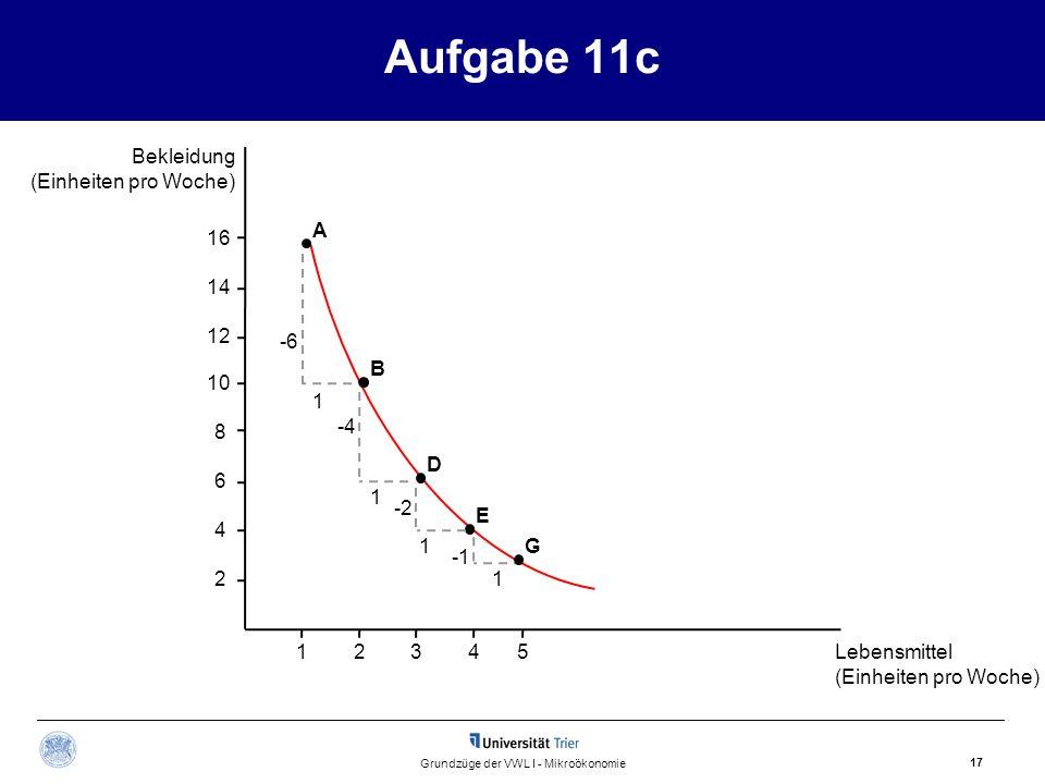 1 1 -2 Aufgabe 11c 17 Grundzüge der VWL I - Mikroökonomie A B 1 D E 1G -6 -4 16 8 4 Bekleidung (Einheiten pro Woche) Lebensmittel (Einheiten pro Woche
