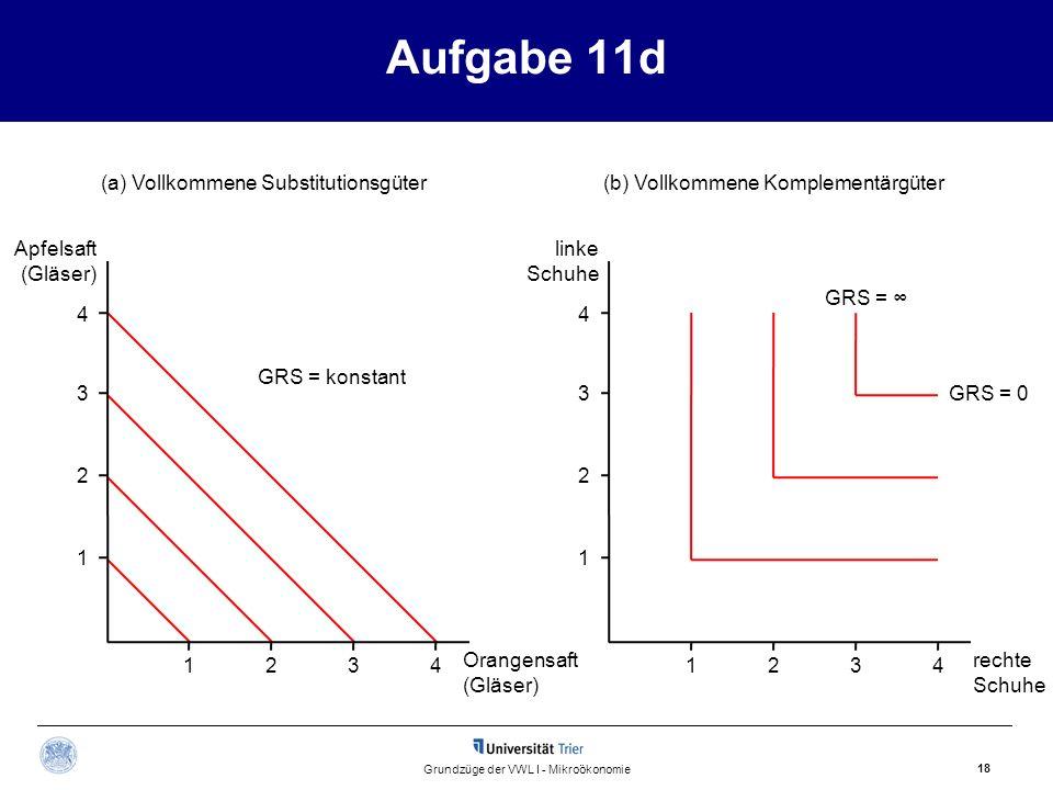 Aufgabe 11d 18 Grundzüge der VWL I - Mikroökonomie 4 Apfelsaft (Gläser) 1234 linke Schuhe 1234 3 2 1 4 3 2 1 (a) Vollkommene Substitutionsgüter(b) Vol
