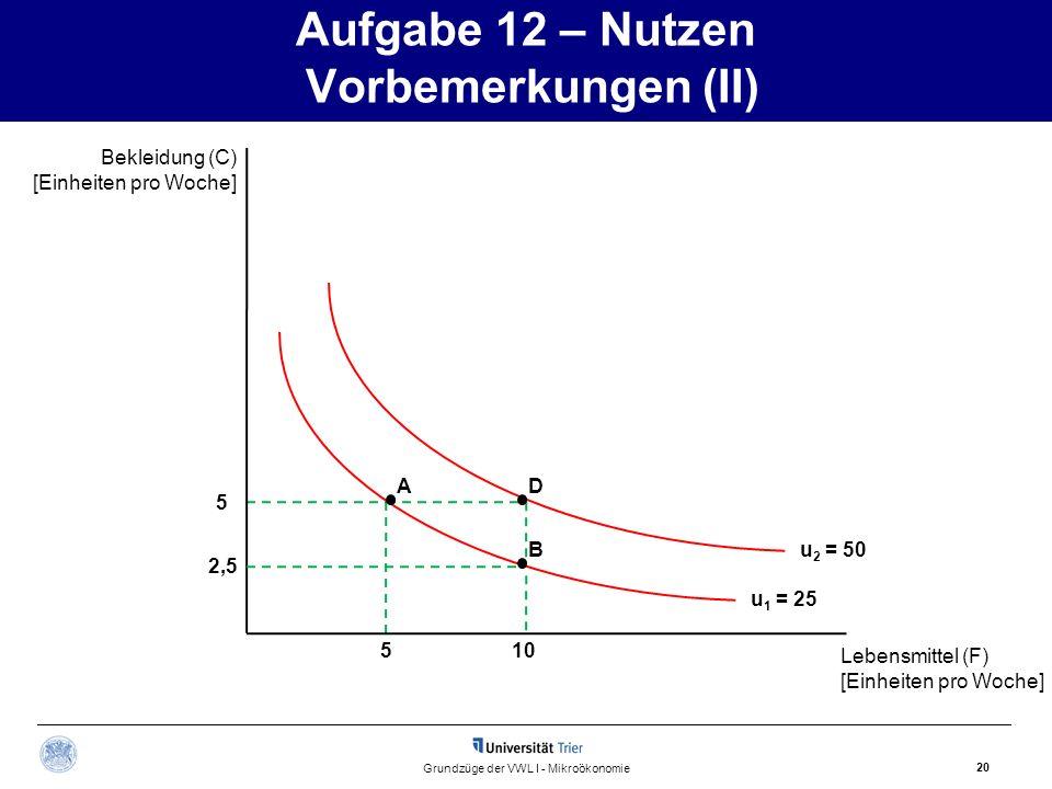 Aufgabe 12 – Nutzen Vorbemerkungen (II) 20 Grundzüge der VWL I - Mikroökonomie Bekleidung (C) [Einheiten pro Woche] Lebensmittel (F) [Einheiten pro Wo