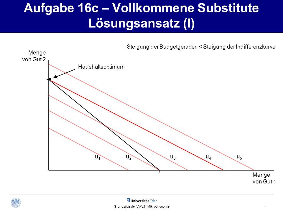 Aufgabe 16c – Vollkommene Substitute Lösungsansatz (I) 5 Grundzüge der VWL I - Mikroökonomie Haushaltsoptimum Menge von Gut 2 Menge von Gut 1 Steigung