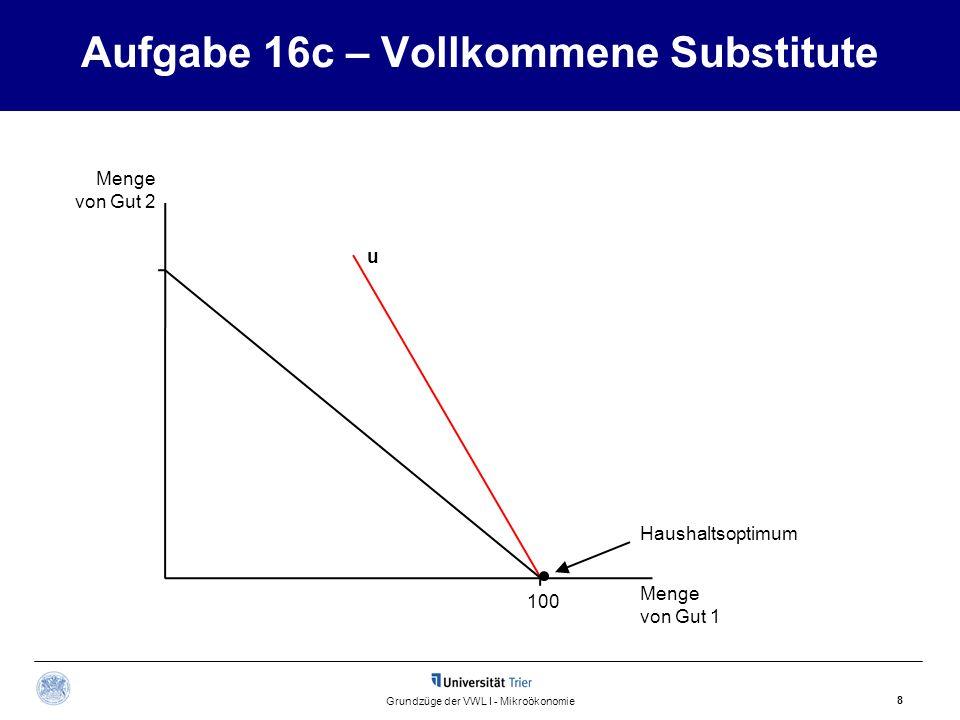Aufgabe 16c – Vollkommene Substitute 8 Grundzüge der VWL I - Mikroökonomie Haushaltsoptimum Menge von Gut 2 Menge von Gut 1 u 100