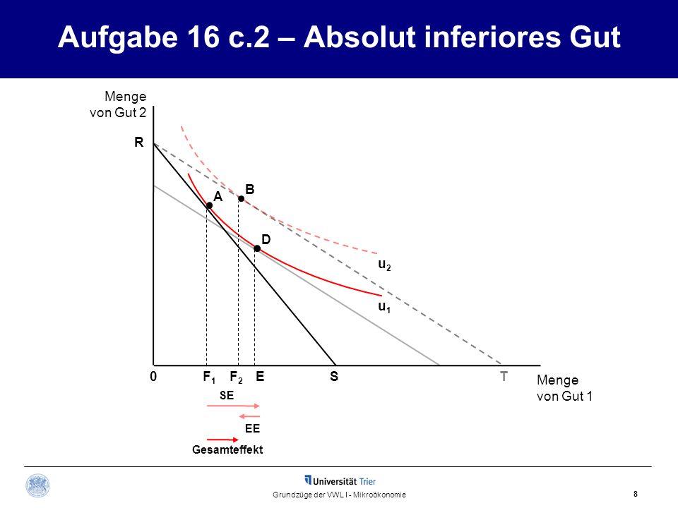 Gesamteffekt D B EE SE Aufgabe 16 c.2 – Absolut inferiores Gut 8 Grundzüge der VWL I - Mikroökonomie Menge von Gut 2 Menge von Gut 1 u1u1 u2u2 F1F1 A