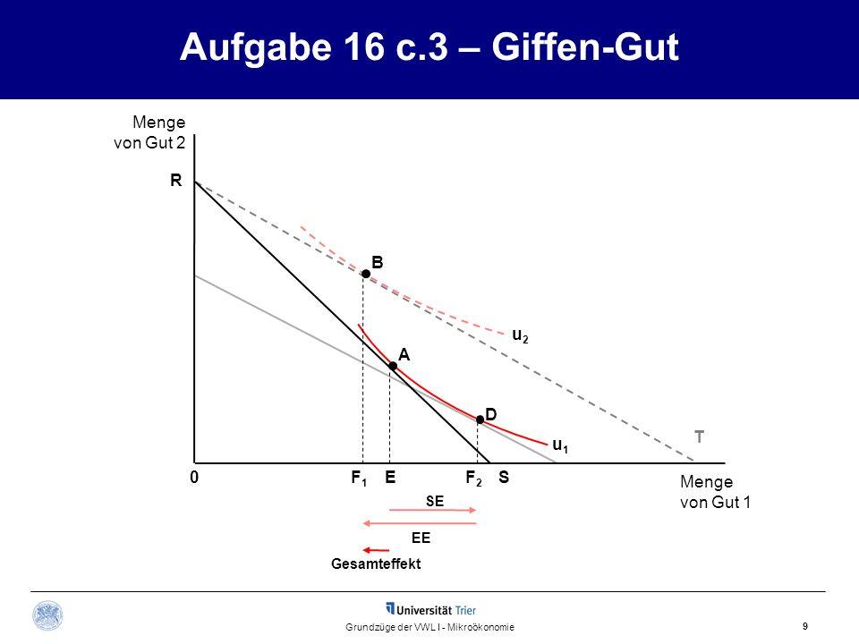 Gesamteffekt D B SE Aufgabe 16 c.3 – Giffen-Gut 9 Grundzüge der VWL I - Mikroökonomie Menge von Gut 2 Menge von Gut 1 u2u2 F1F1 A EF2F2 S T R u1u1 EE