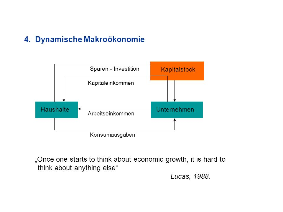 4. Dynamische Makroökonomie Once one starts to think about economic growth, it is hard to think about anything else Lucas, 1988. HaushalteUnternehmen