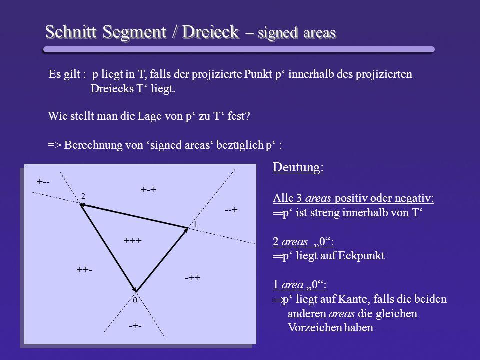 Schnitt Segment / Dreieck – signed areas Es gilt : p liegt in T, falls der projizierte Punkt p innerhalb des projizierten Dreiecks T liegt. Wie stellt