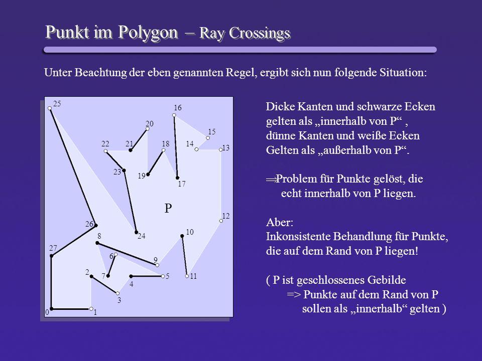 Punkt im Polygon – Ray Crossings Unter Beachtung der eben genannten Regel, ergibt sich nun folgende Situation: P 01 2 3 4 5 6 7 8 9 10 11 12 13 14 15