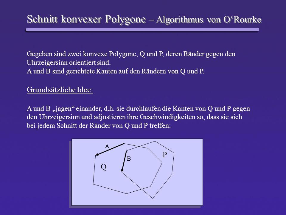 Schnitt konvexer Polygone – Algorithmus von ORourke Gegeben sind zwei konvexe Polygone, Q und P, deren Ränder gegen den Uhrzeigersinn orientiert sind.
