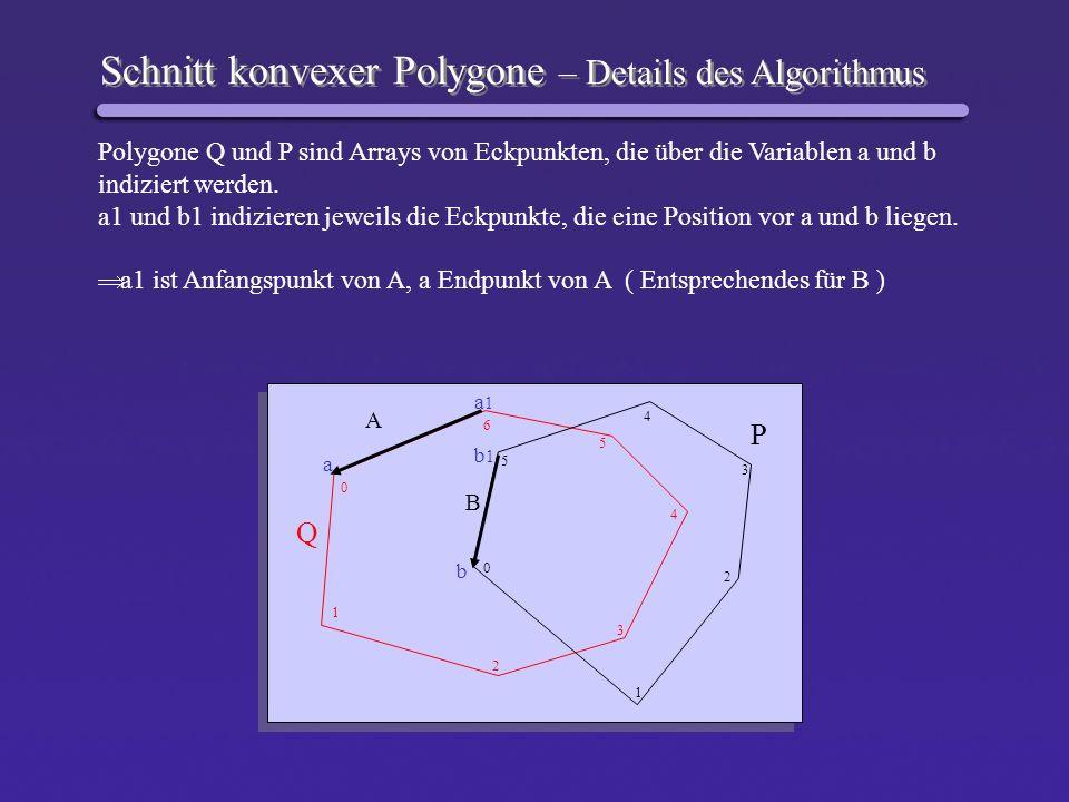 Schnitt konvexer Polygone – Details des Algorithmus Polygone Q und P sind Arrays von Eckpunkten, die über die Variablen a und b indiziert werden. a1 u